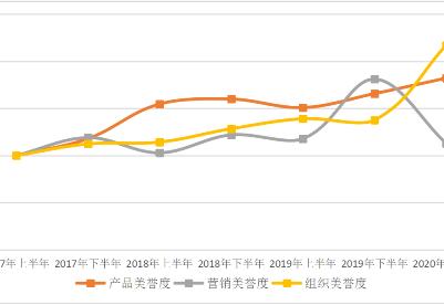 指数显示:浓香酱香竞争力领先 茅台美誉度增强