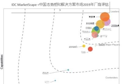 """奇安信荣获""""2020年度第一财经金融价值榜——年度网络安全支持""""奖"""