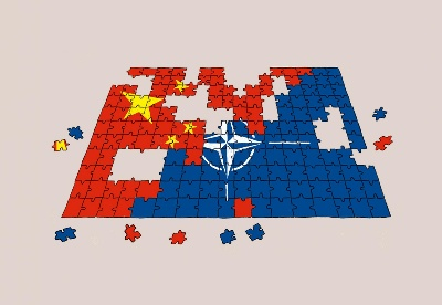 丹麦智库:北约如何应对中国?