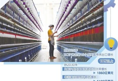 RCEP对我国产业发展影响几何