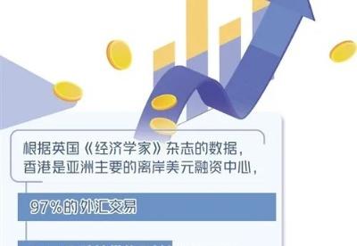 郑联盛:香港金融市场弹性强韧性足