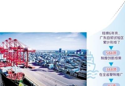 广东自贸试验区6年来累计形成584项制度创新成果