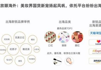 国货美妆海外拓展加速 彰显中国品牌力量