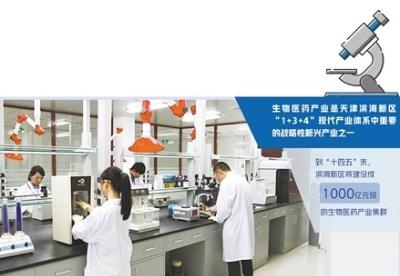 天津滨海新区培育领军企业、搭建科研创新平台——争做生物医药产业领跑者