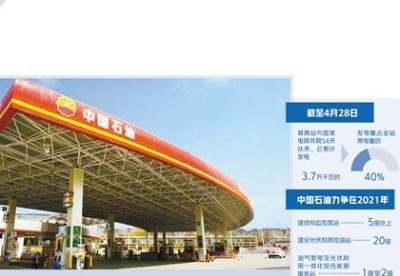 """全力建设智慧综合能源站——中国石油紧盯""""双碳""""目标发力"""