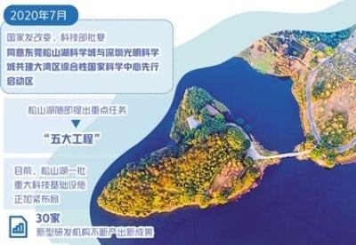 大湾区综合性国家科学中心先行启动区(松山湖科学城)全面推进