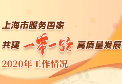 """一图读懂!上海服务国家共建""""一带一路""""高质量发展2020年工作情况"""