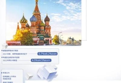 7月份俄罗斯通胀放缓风险仍存