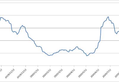 波罗的海交易所每周市场报告(9月7日至9月11日)
