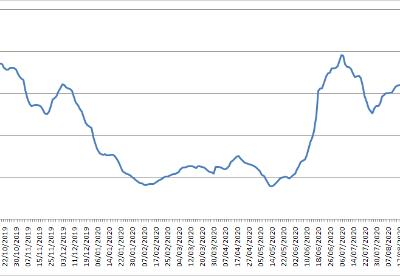 波罗的海交易所每周市场报告(9月21日至9月25日)
