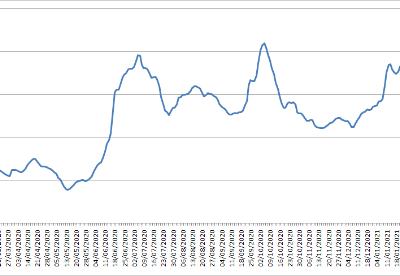 波罗的海交易所每周市场报告(2月22日至2月26日)