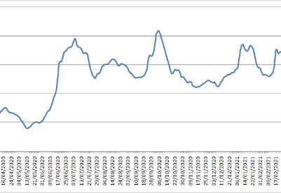 波罗的海交易所每周市场报告(3月22日至3月26日)