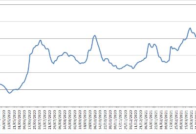 波罗的海交易所市场报告(4月19日至4月23日)