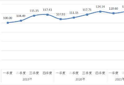 指数显示:酿造技艺入选非遗,西凤酒品牌传播力持续提升